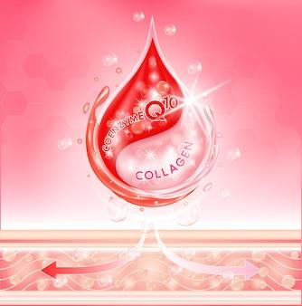 Gota de soro solução de colágeno rosa soro e coenzima vermelha q10 penetram na pele