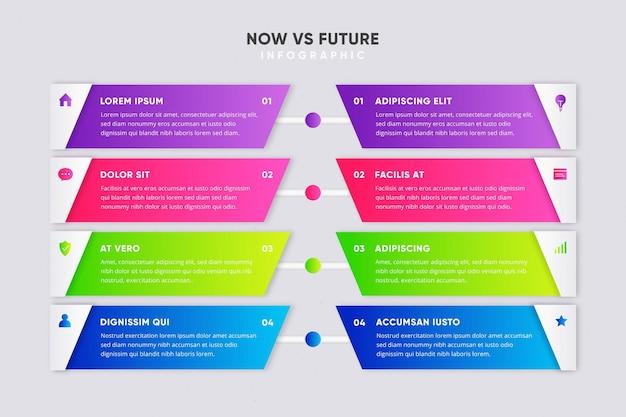 Gradiente colorido agora vs infográfico futuro