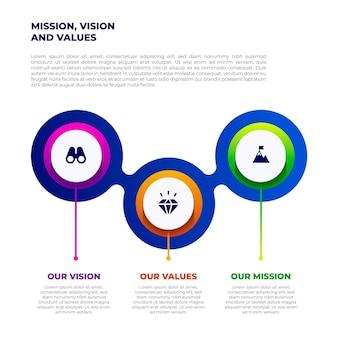 Gradiente nossos infográficos de missão com detalhes