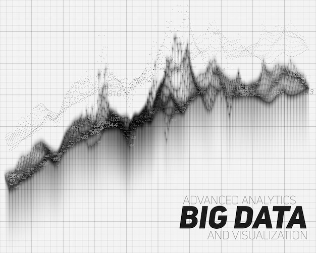 Gráfico abstrato de big data
