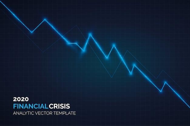 Gráfico analítico da crise financeira 2020