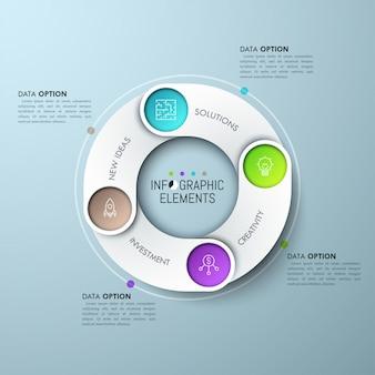 Gráfico circular com elementos de sobreposição arredondados, símbolos lineares e caixas de texto.