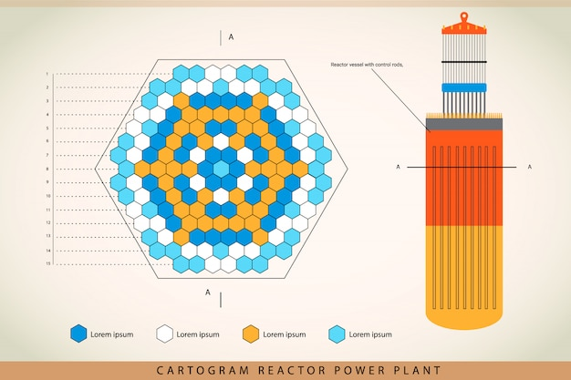 Gráfico colorido, explicando, fases, de, um, nuclear, reator
