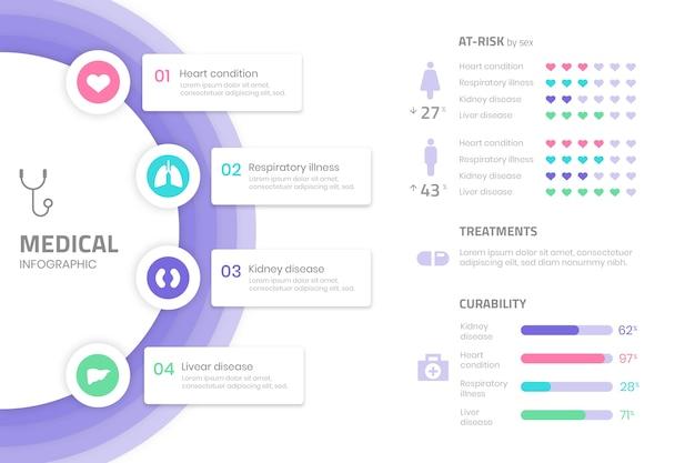 Gráfico com elementos médicos ilustrados