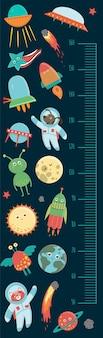Gráfico de altura do espaço