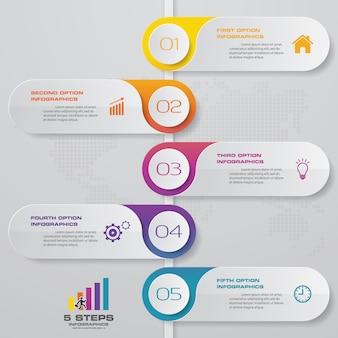 Gráfico de apresentação de 5 passos.