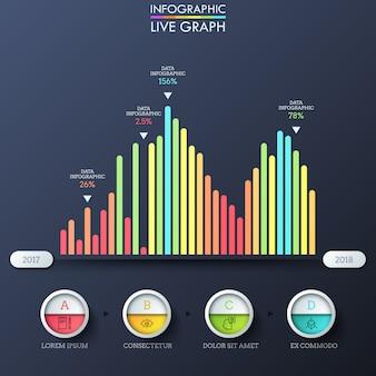Gráfico de barras, colunas multicoloridas, colocadas no eixo horizontal com indicação do ano, símbolos de linhas finas, porcentagem modelo de design do infográfico.