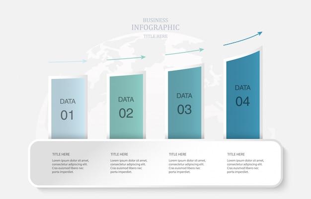 Gráfico de barras com 4 passos infográficos.