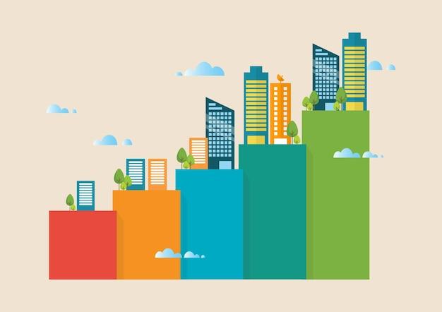 Gráfico de barras de crescimento urbano. ilustração vetorial