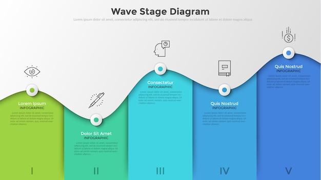 Gráfico de barras ou diagrama de estágio de onda com 5 colunas coloridas, linha curva, ícones lineares e local para texto. conceito de visualização de análise de negócios. modelo de design do infográfico. ilustração vetorial