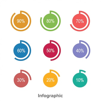 Gráfico de círculo infográfico pode usar para apresentação