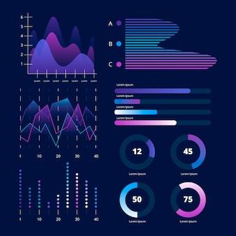 Gráfico de coleção de elementos do painel