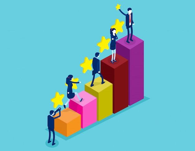 Gráfico de crescimento de negócios com desenvolvimento de equipe