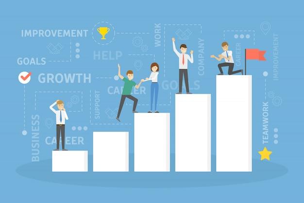 Gráfico de crescimento do trabalho em equipe.