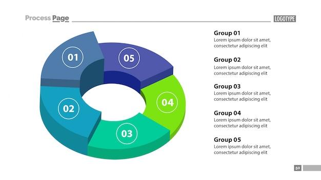 Gráfico de donuts 3d com modelo de cinco grupos