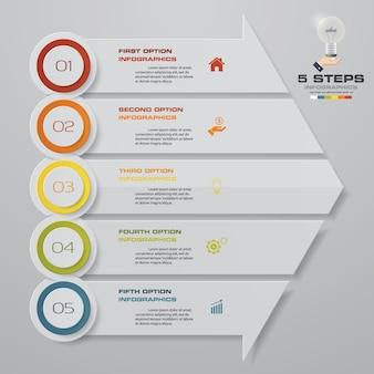 Gráfico de elemento de infográficos de 5 passos para apresentação.