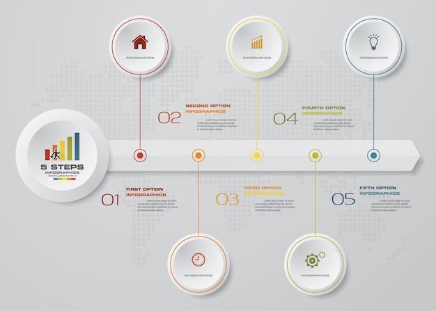 Gráfico de elemento de infográficos de cronograma de 5 passos.