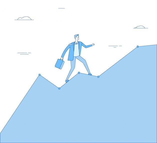 Gráfico de escalada do homem
