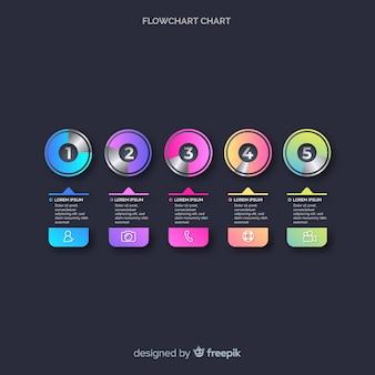 Gráfico de fluxograma