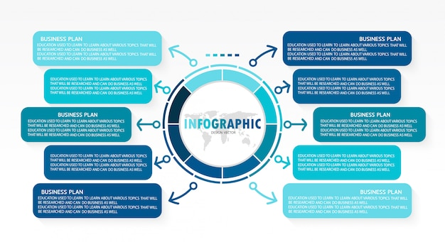 Gráfico de gantt, duração do projeto com oito etapas usado na educação empresarial