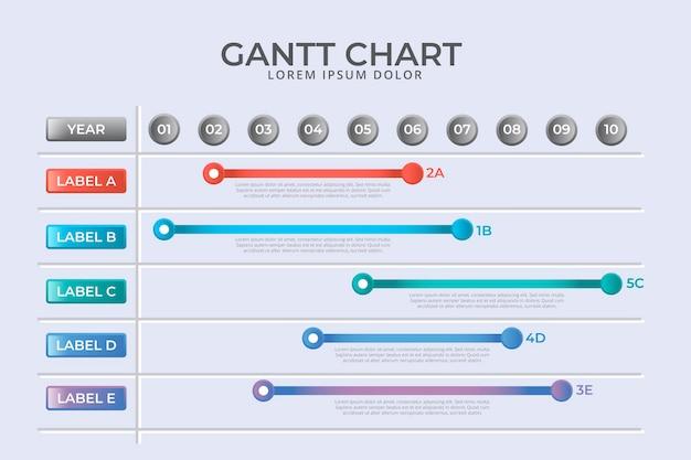 Gráfico de gantt gradiente de design plano