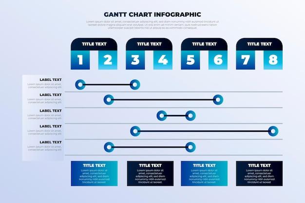 Gráfico de gradiente de gantt