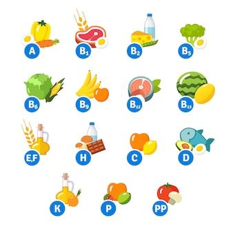 Gráfico de ícones de alimentos e grupos de vitaminas