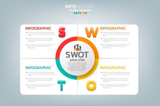 Gráfico de infográfico de análise swot