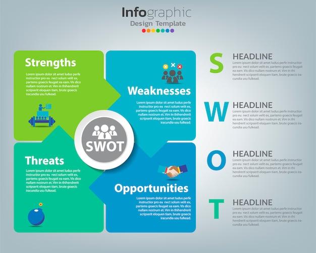 Gráfico de infográfico de negócios de análise swot