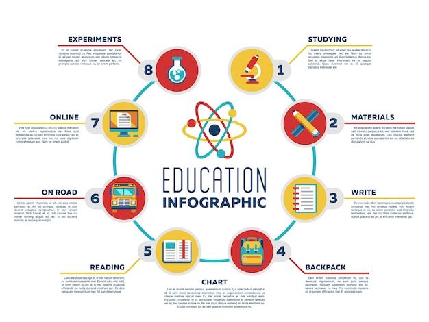 Gráfico de infográfico de vetor de educação com opções