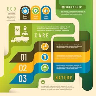 Gráfico de informação de ecologia