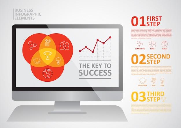 Gráfico de informação de lucro anual da empresa