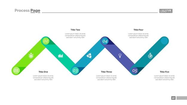 Gráfico de linha com modelo de cinco elementos
