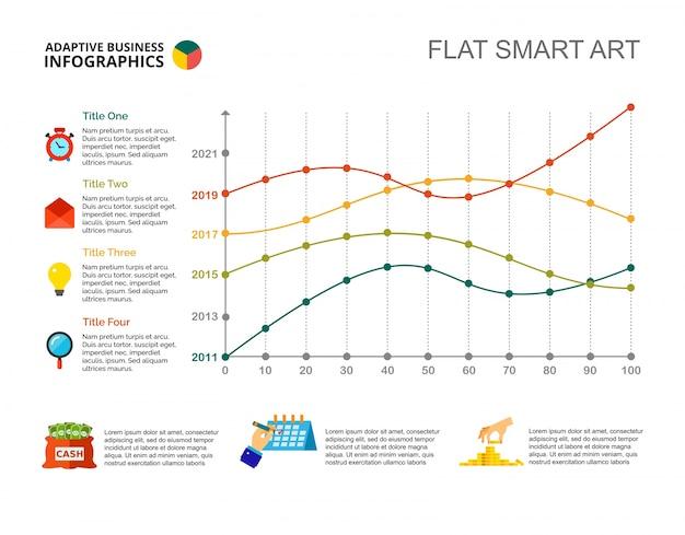 Gráfico de linhas de quatro linhas de negócios modelo de slides