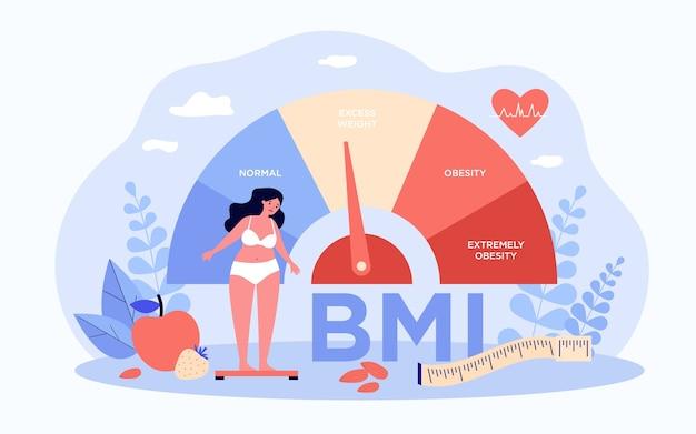 Gráfico de mulher e obeso escala ilustração vetorial plana isolada
