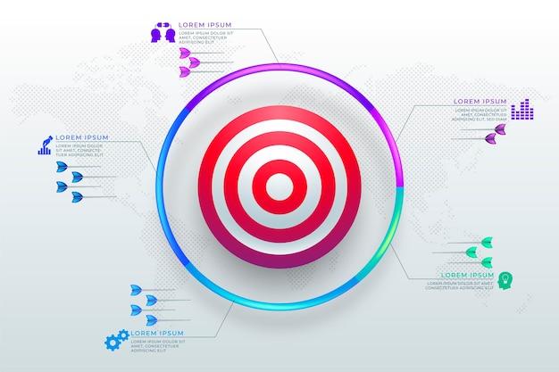 Gráfico de objetivos com elementos diferentes