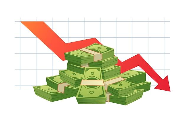 Gráfico de perda de dinheiro