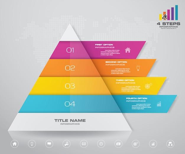 Gráfico de pirâmide
