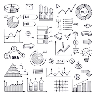 Gráfico de pizza, gráficos e tabelas. ilustrações de negócios na mão desenhada estilo