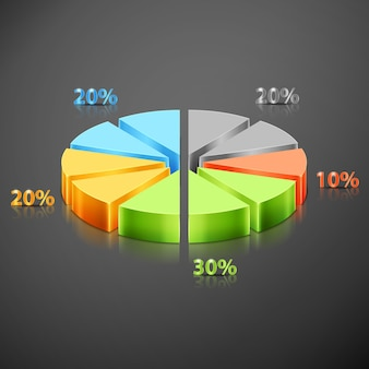 Gráfico de pizza metálico com elementos de cores diferentes. o gráfico de pizza tem 10 elementos personalizáveis. gráfico circular de infográficos 3d