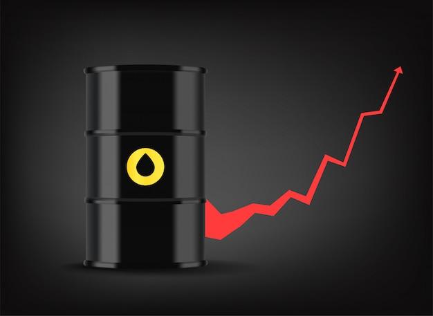 Gráfico de preço do petróleo. barril de metal preto com óleo. negócios em crescimento