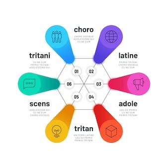Gráfico de processo com seis etapas