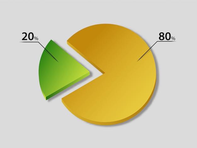 Gráfico de regras do princípio de pareto