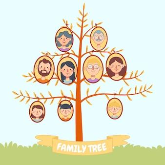 Gráfico de relacionamento familiar desenhado à mão