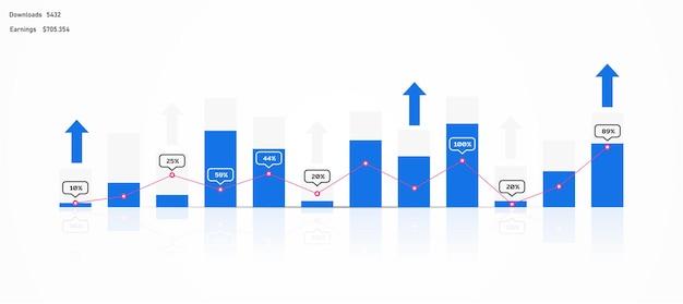 Gráfico de velas de negócios da ilustração de negociação do mercado de ações