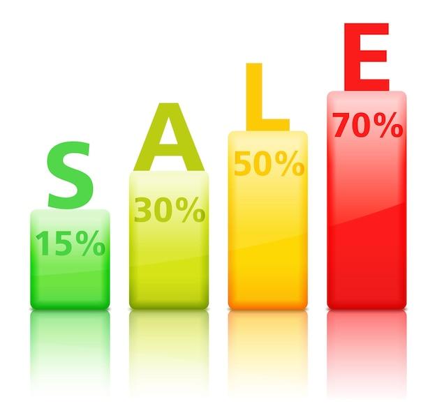 Gráfico de vendas com contas crescentes,