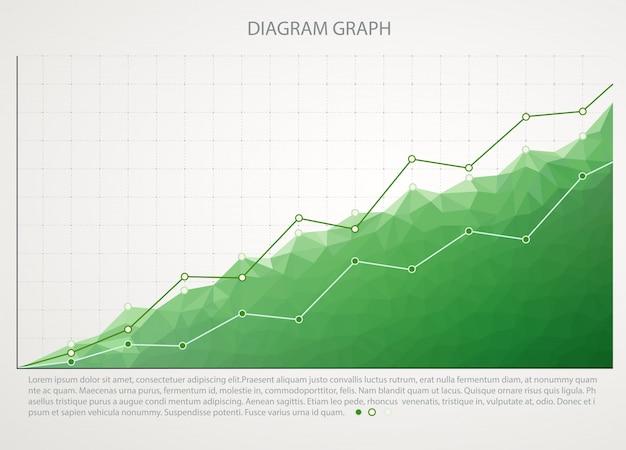 Gráfico gráfico de negócios verdes com duas linhas de aumento
