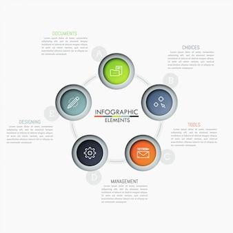 Gráfico redondo com 5 elementos circulares conectados, ícones lineares e caixas de texto