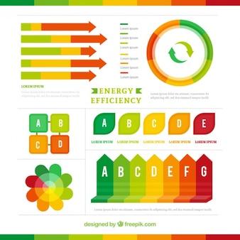 Gráficos coloridos de eficiência energética