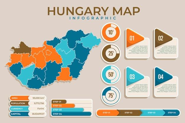 Gráficos de mapa da hungria plana